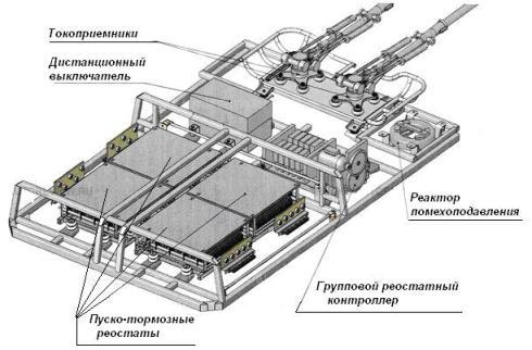 Электрооборудование на крыше